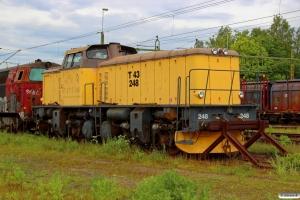 Raillog T43 248. Kristinehamn 13.06.2015.